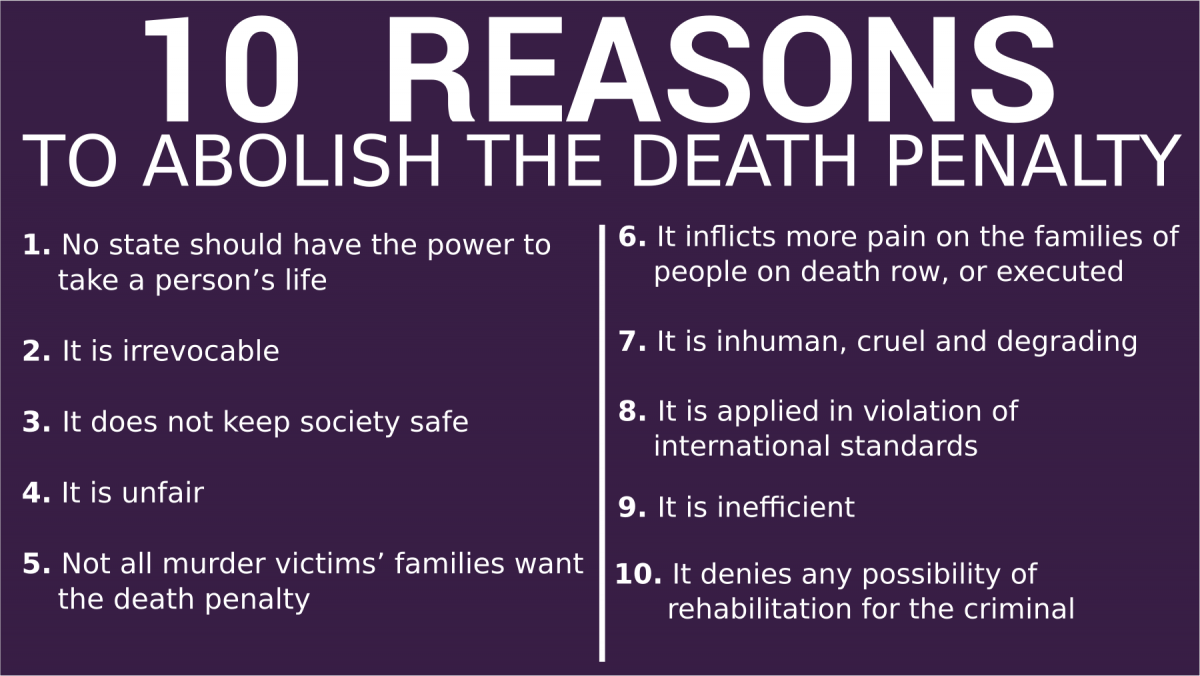 reasons for abolishing the death penalty